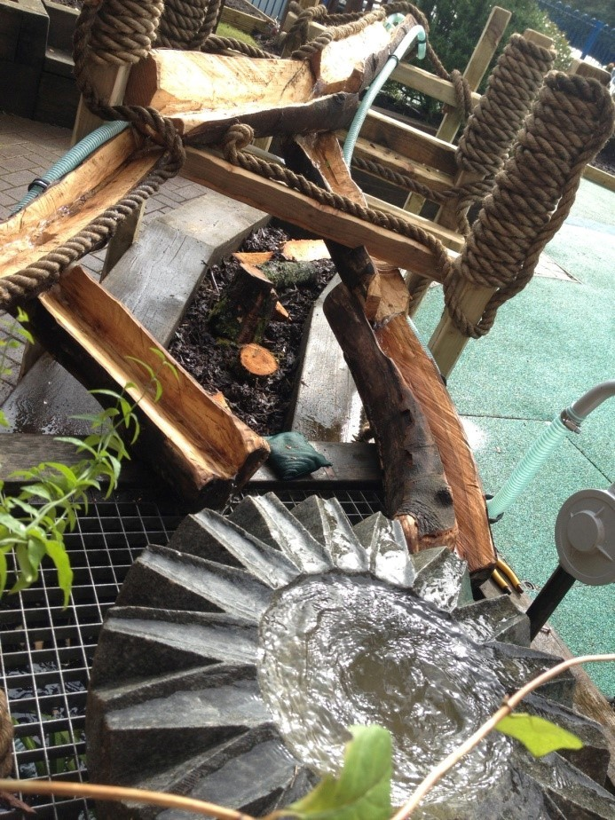 Log Flume with Electric Pump