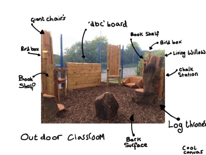 Super Cool Outdoor Classroom